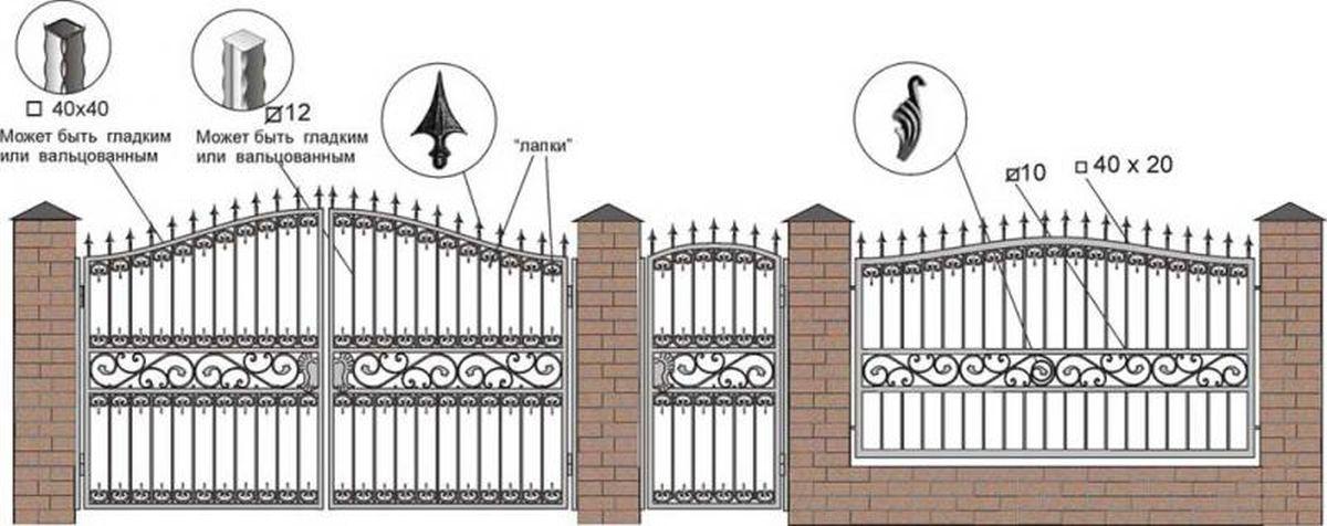 Кованые ворота калитки заборы своими руками